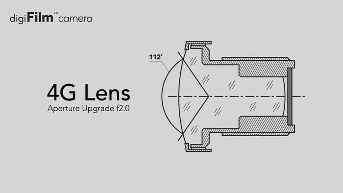 Y35 lens. Image Yashica.